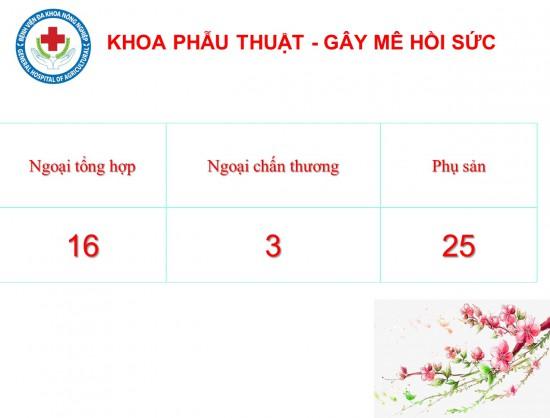 PHAU THUAT